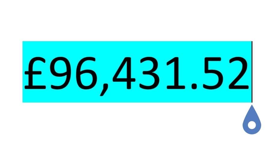 2018 total on Relay weekend! £96431.52! 1